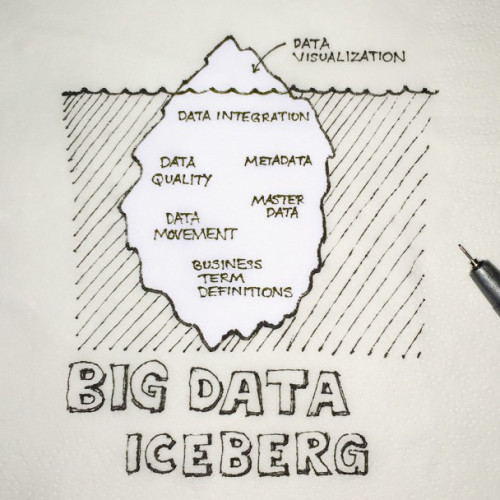 big-data-iceberg-napkin-21-608x608